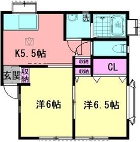 日吉本町駅 徒歩7分1階Fの間取り画像