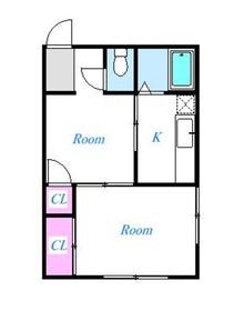 前田アパート1階Fの間取り画像