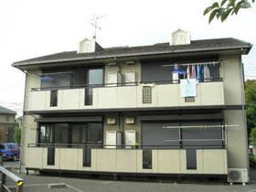高井戸駅 徒歩7分の外観画像