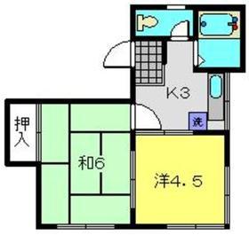 ヴァンフォーレ北村2階Fの間取り画像