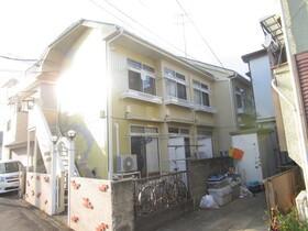 桜ヶ丘駅 徒歩13分の外観画像