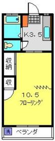 コーポ七島2階Fの間取り画像