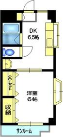 メルベーユ北千束2階Fの間取り画像