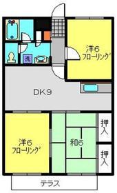 高田駅 徒歩19分1階Fの間取り画像