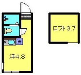 HARUふたまたがわ1階Fの間取り画像