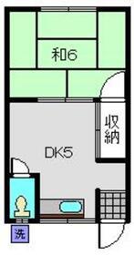 本岡荘2階Fの間取り画像