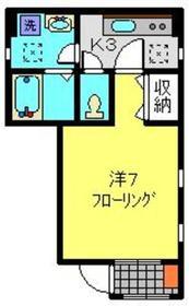 アクシス西神奈川1階Fの間取り画像