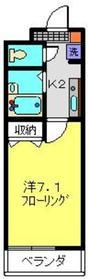 鶴見市場駅 徒歩1分3階Fの間取り画像