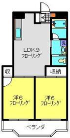 武蔵中原駅 徒歩17分2階Fの間取り画像