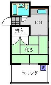 ザ・シュワーハウス2階Fの間取り画像