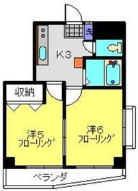 KI MOTOSUMIⅡ1階Fの間取り画像