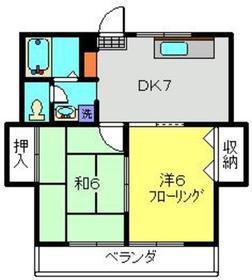 武蔵中原駅 徒歩16分2階Fの間取り画像