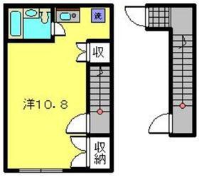 ラックスハイツ1階Fの間取り画像