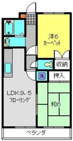 リバーサイド吉原23階Fの間取り画像