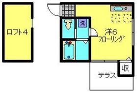 サザンウインズ妙蓮寺1階Fの間取り画像