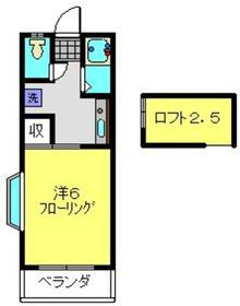 SKハイツ2階Fの間取り画像