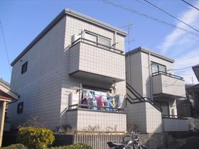ガウディハウスの外観画像