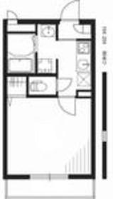 リブリ・グローリーハイツ鶴見2階Fの間取り画像