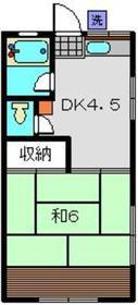 鶴神ハイツ1階Fの間取り画像