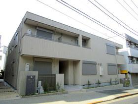 奥沢駅 徒歩35分の外観画像