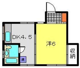 コーポワタナベ2階Fの間取り画像