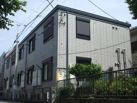 メゾングリーン中野・新中野駅利用 駅徒歩8分