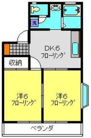 日吉本町駅 徒歩8分2階Fの間取り画像