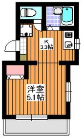 リンクス赤塚新町地下1階Fの間取り画像