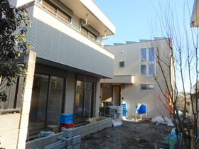 奥沢駅 徒歩11分の外観画像