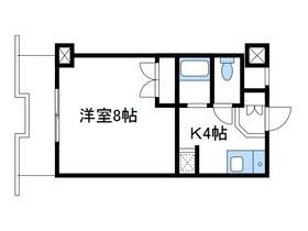 コアクレスト上草柳Ⅲ3階Fの間取り画像