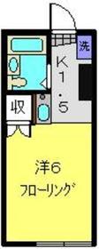 平間駅 徒歩21分1階Fの間取り画像