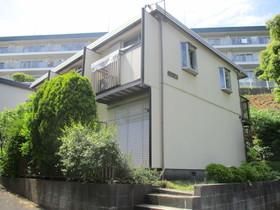大倉山駅 徒歩7分の外観画像