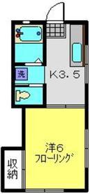 高田駅 徒歩21分2階Fの間取り画像