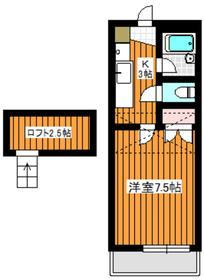 朝霞駅 徒歩21分1階Fの間取り画像