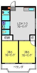 新丸子駅 徒歩10分1階Fの間取り画像