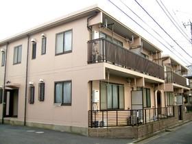 富士見ヶ丘駅 徒歩10分の外観画像