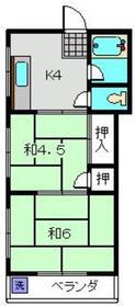 新川崎駅 徒歩13分3階Fの間取り画像