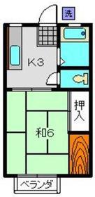 綱島駅 徒歩6分1階Fの間取り画像