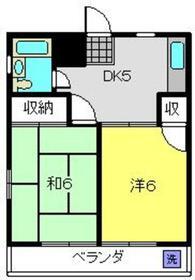 宮前ハイツ1階Fの間取り画像
