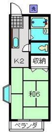 サンドゥエールC2階Fの間取り画像