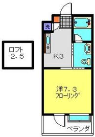 高田駅 徒歩5分3階Fの間取り画像