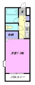 武蔵溝ノ口駅 徒歩28分1階Fの間取り画像