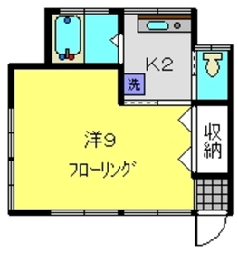 上星川駅 徒歩7分1階Fの間取り画像