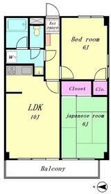 リヴェール多摩川 202号室