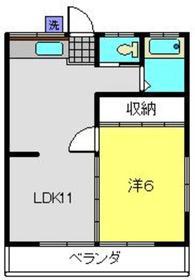 武蔵新城駅 徒歩19分2階Fの間取り画像