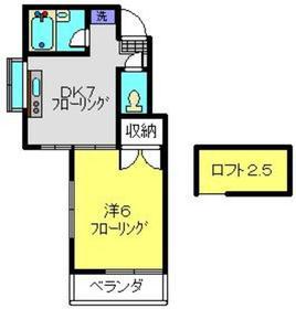 高田駅 徒歩18分2階Fの間取り画像