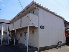 高田駅 徒歩6分の外観画像