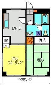 新川崎駅 徒歩12分1階Fの間取り画像