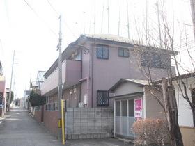 池田コーポの外観