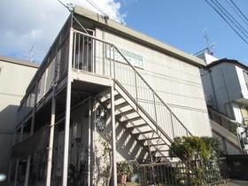 シティハイム ハウスオブUの外観画像